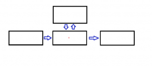 PROcessing cycle2