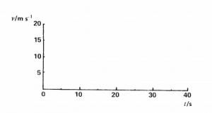 Physics P2 1988 2