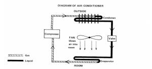 Physics P2 1988 3