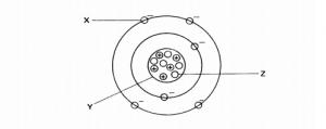 Physics P2 1988 4