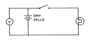 Physics P3 1988 3