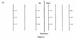 Physics P2 1989 2