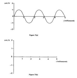 Physics P2 1989 5c