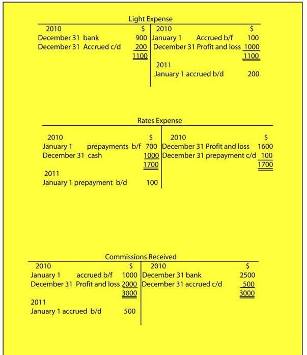 Skoolers.com: CSEC / CXC Exam